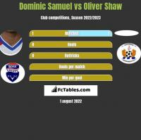 Dominic Samuel vs Oliver Shaw h2h player stats