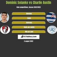 Dominic Solanke vs Charlie Austin h2h player stats