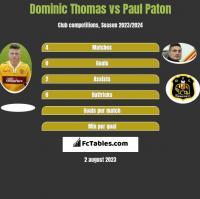 Dominic Thomas vs Paul Paton h2h player stats