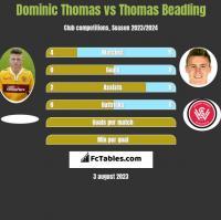 Dominic Thomas vs Thomas Beadling h2h player stats