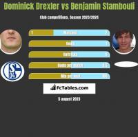 Dominick Drexler vs Benjamin Stambouli h2h player stats