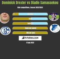 Dominick Drexler vs Diadie Samassekou h2h player stats