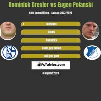 Dominick Drexler vs Eugen Polanski h2h player stats