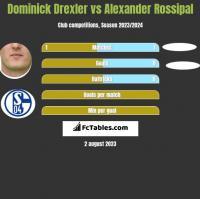 Dominick Drexler vs Alexander Rossipal h2h player stats