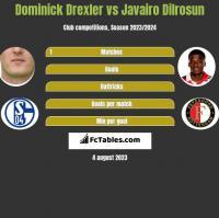 Dominick Drexler vs Javairo Dilrosun h2h player stats