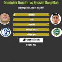 Dominick Drexler vs Nassim Boujellab h2h player stats