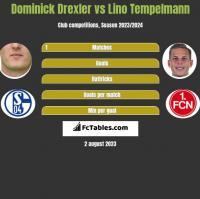 Dominick Drexler vs Lino Tempelmann h2h player stats