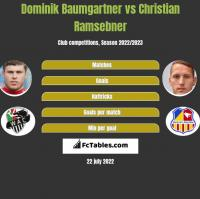 Dominik Baumgartner vs Christian Ramsebner h2h player stats