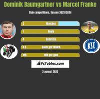 Dominik Baumgartner vs Marcel Franke h2h player stats