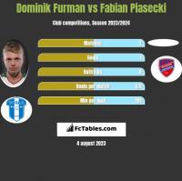 Dominik Furman vs Fabian Piasecki h2h player stats