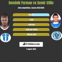 Dominik Furman vs Semir Stilić h2h player stats
