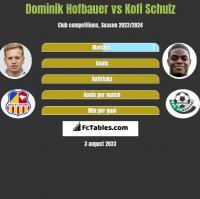 Dominik Hofbauer vs Kofi Schulz h2h player stats