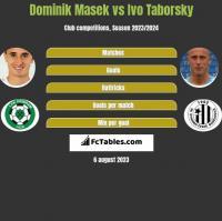 Dominik Masek vs Ivo Taborsky h2h player stats