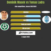 Dominik Masek vs Tomas Ladra h2h player stats