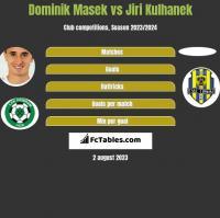 Dominik Masek vs Jiri Kulhanek h2h player stats