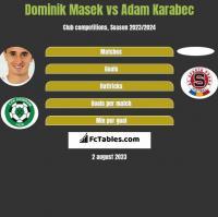 Dominik Masek vs Adam Karabec h2h player stats