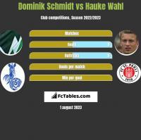 Dominik Schmidt vs Hauke Wahl h2h player stats