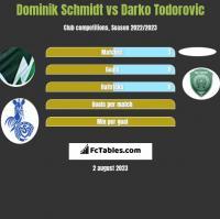Dominik Schmidt vs Darko Todorovic h2h player stats