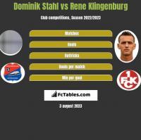Dominik Stahl vs Rene Klingenburg h2h player stats