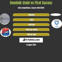 Dominik Stahl vs Firat Sucsuz h2h player stats