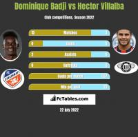 Dominique Badji vs Hector Villalba h2h player stats