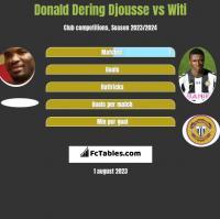 Donald Djousse vs Witi h2h player stats