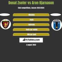 Donat Zsoter vs Aron Bjarnason h2h player stats