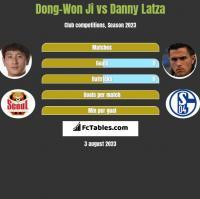 Dong-Won Ji vs Danny Latza h2h player stats