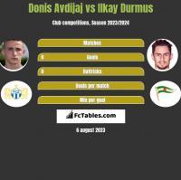 Donis Avdijaj vs Ilkay Durmus h2h player stats