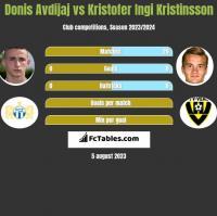 Donis Avdijaj vs Kristofer Ingi Kristinsson h2h player stats