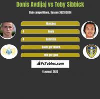 Donis Avdijaj vs Toby Sibbick h2h player stats