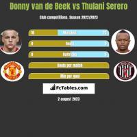 Donny van de Beek vs Thulani Serero h2h player stats