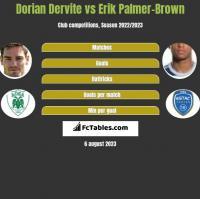 Dorian Dervite vs Erik Palmer-Brown h2h player stats