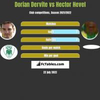 Dorian Dervite vs Hector Hevel h2h player stats