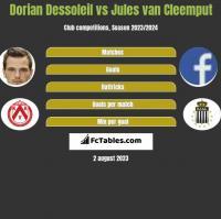 Dorian Dessoleil vs Jules van Cleemput h2h player stats