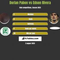 Dorlan Pabon vs Edson Rivera h2h player stats