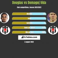 Douglas vs Domagoj Vida h2h player stats