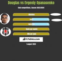 Douglas vs Evgeniy Opanasenko h2h player stats