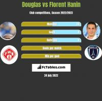 Douglas vs Florent Hanin h2h player stats