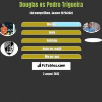 Douglas vs Pedro Trigueira h2h player stats