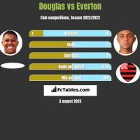 Douglas vs Everton h2h player stats