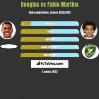 Douglas vs Fabio Martins h2h player stats