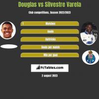 Douglas vs Silvestre Varela h2h player stats