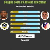 Douglas Costa vs Antoine Griezmann h2h player stats