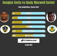 Douglas Costa vs Gnaly Maxwell Cornet h2h player stats
