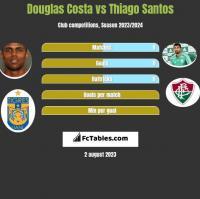 Douglas Costa vs Thiago Santos h2h player stats