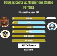 Douglas Costa vs Aldemir dos Santos Ferreira h2h player stats