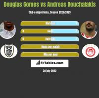 Douglas Gomes vs Andreas Bouchalakis h2h player stats
