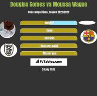 Douglas Gomes vs Moussa Wague h2h player stats