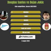 Douglas Santos vs Bojan Jokic h2h player stats